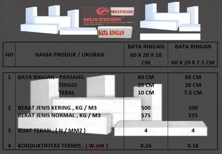 spesifikasi ukuran bata ringan hebel multicon