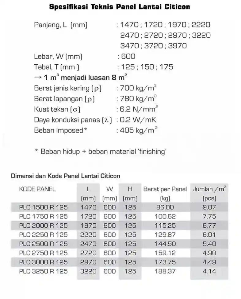 spesifikasi ukuran panel lantai citicon